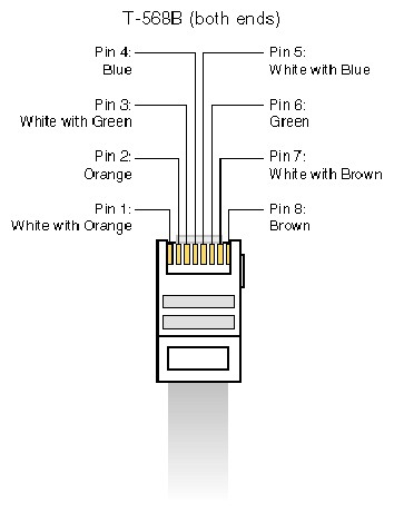 Tech Stuff - RS232 Cables and Wiring - ZyTrax